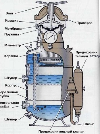 Схема применения карбида