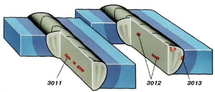 Инородные частицы в шве