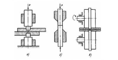 Виды соединения материалов