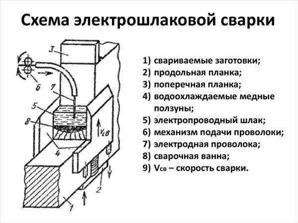 Подробная схема